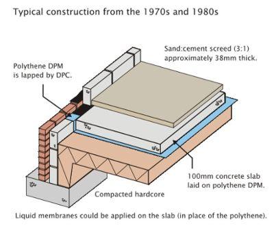 ALERT   Pyrite & Ground Floor Construction?   BRegsForum